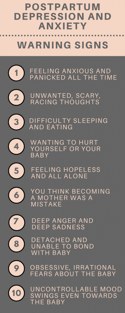 postpartum depression warning signsi used postpartum support international as a source when making this graphic, i used canva